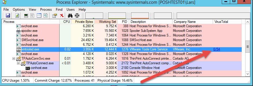 VirusTotal Integration im Microsoft SysInternals Process Explorer