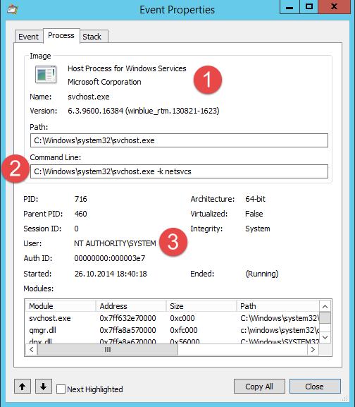 Microsoft SysInternals Process Monitor Event Properties Process-Tab