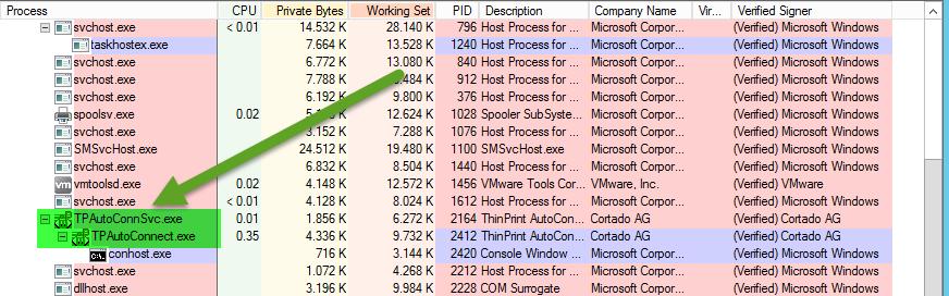 Wir untersuchen einen Autostart-Eintrag mit dem Microsoft SysInternals Process Explorer