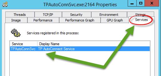 Microsoft SysInternals Process Explorer identifiziert den Prozess als Service.