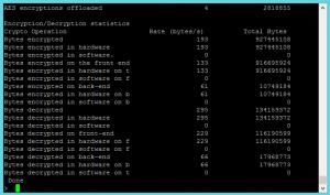 Citrix Netscaler Gateway SSL: Show SSL Stats